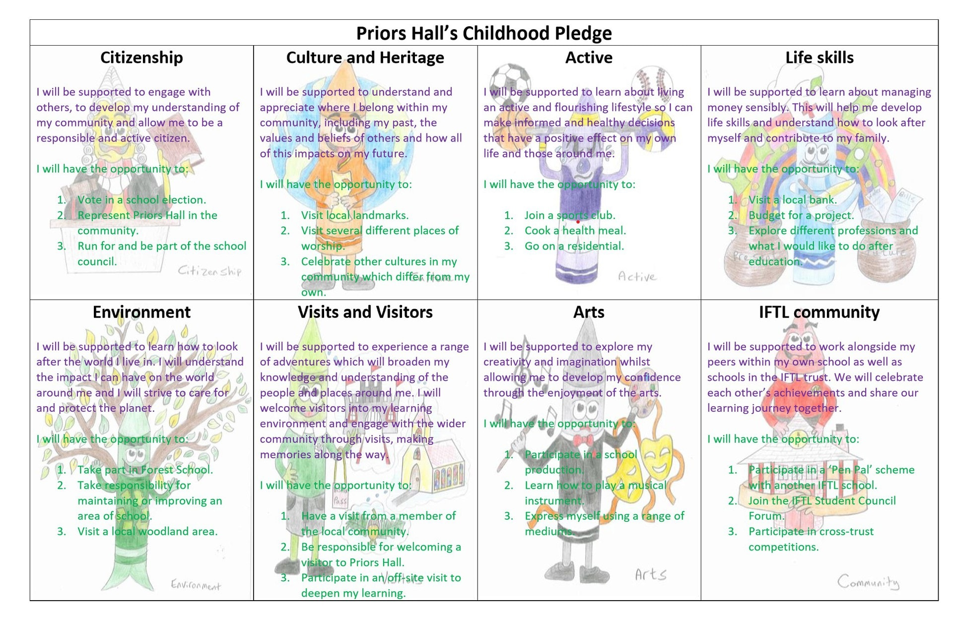 childhhod pledge